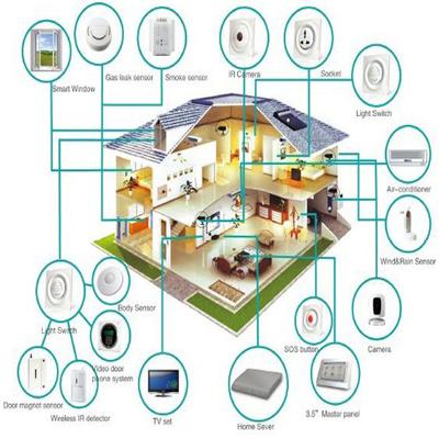 smart-villa